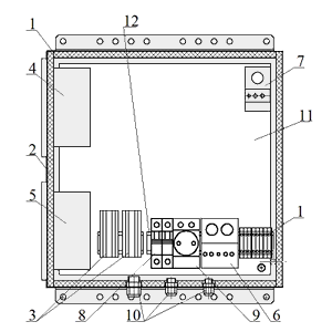 Схема расположения оборудования в термобоксе ТБ-3